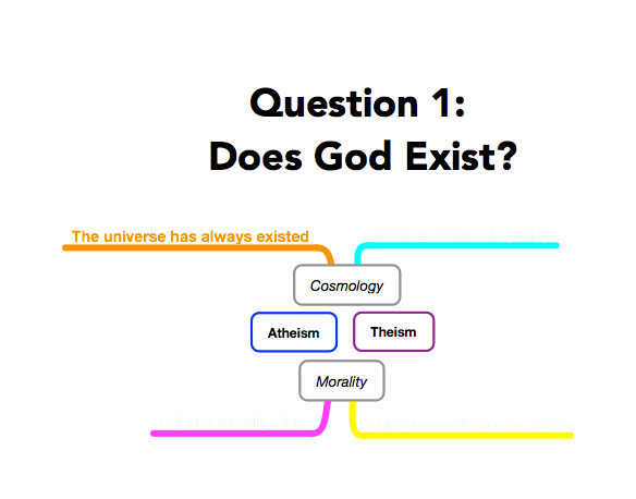 "does god exist "" part a the universe has always existed  ""does god exist "" part 1a the universe has always existed linda s search for truth"
